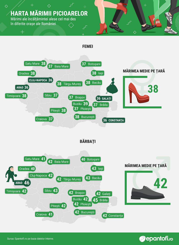 Harta-marimii-picioarelor